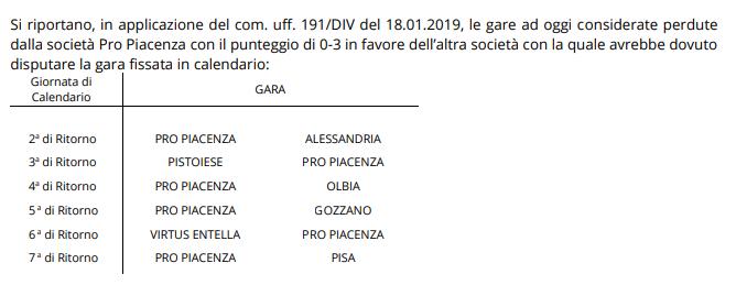 Calendario E Classifica Serie C Girone C.Serie C Ecco La Nuova Classifica Del Girone A Dopo L