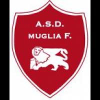 Risultati immagini per muglia fortitudo logo